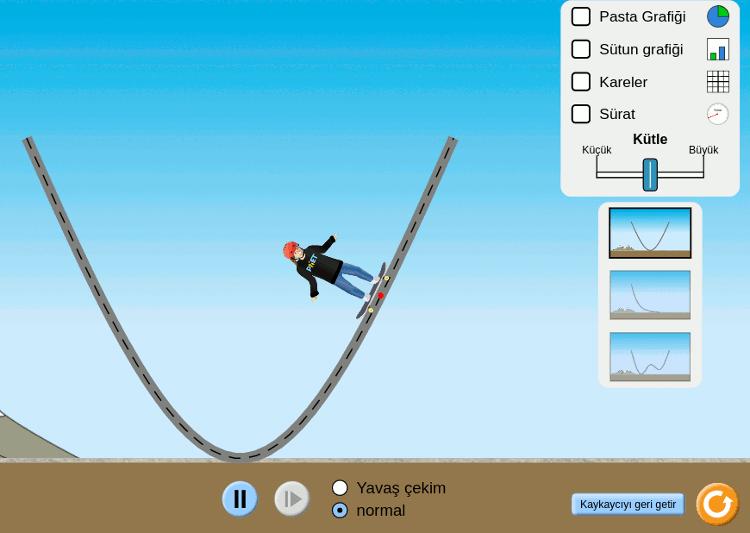 Enerji Kaykay Parkı: Temel İlkeler PHET Simülasyon