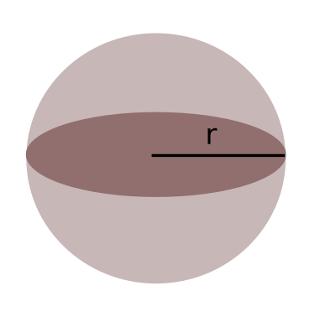 hacim hesaplama küre