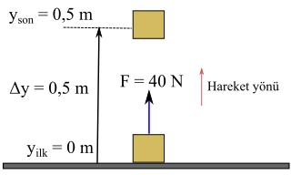 iş nedir örnek soru çözümü 2