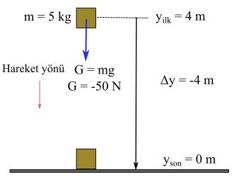 iş nedir örnek soru çözümü 3