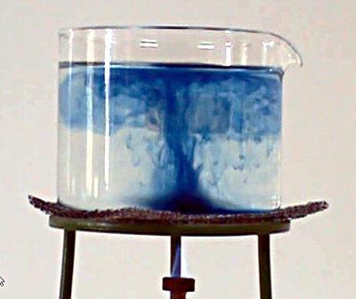 ısının yayılma yolları konveksiyon boyalı sıvı