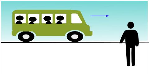 Referans noktası nedir? Hareketin göreliği nedir?