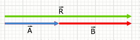 Vektörlerde toplama aynı doğrultuda iki vektör