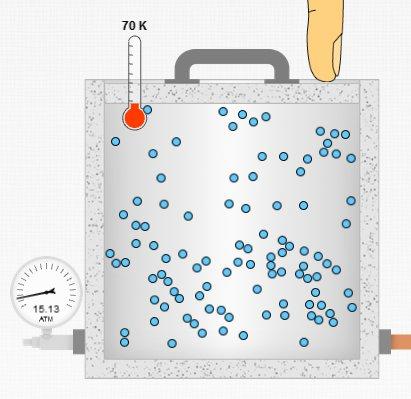 Gaz basıncı sabit hacim ve tanecik sayısı durumu