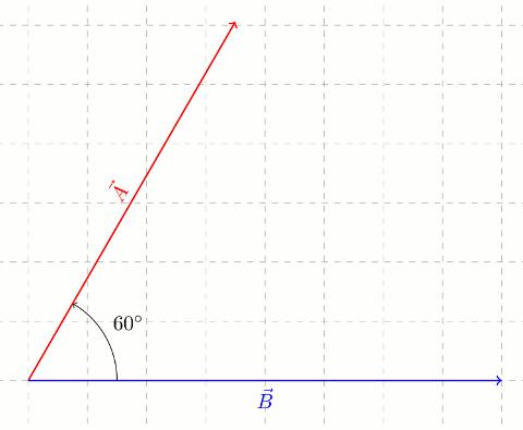 Örnek soru vektörlerde toplamada kosinüs teoremi