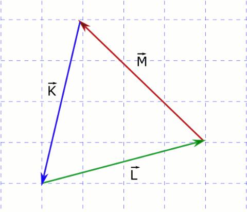 Örnek soru çözümü: birbirini götüren üç vektörün toplanması