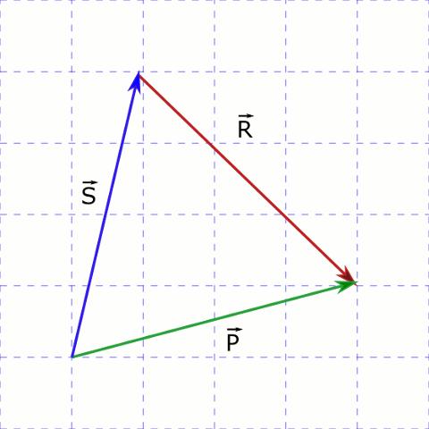 Üç vektörün toplanması