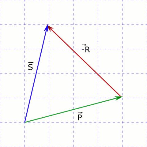 Örnek soru çözümü vektörlerde çıkarma işlemi