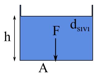 Sıvı basıncı örnek 2