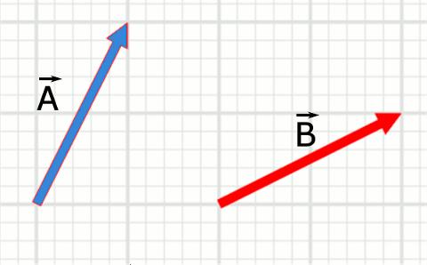 Uç uca ekleme yöntemi ile vektörlerin toplanması farklı doğrultular