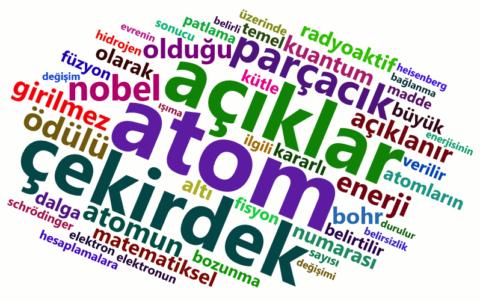 Atom fiziği ve radyoaktivite LYS konuları kelime bulutu