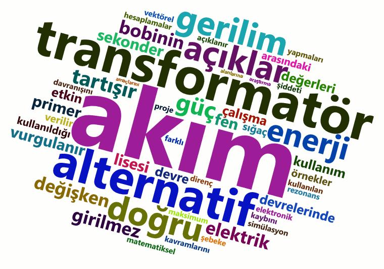 Fizik alternatif akım ve transformatörler kelime bulutu