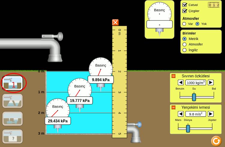 Basınç altında PHET simülasyonu Türkçe sıvı basıncı