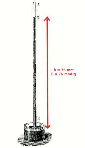 Basınç nasıl ölçülür cıvalı barometre