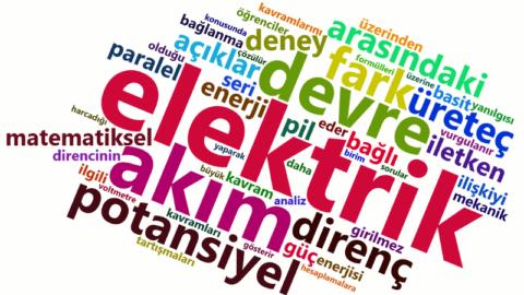 Fizik elektrik devreleri YGS ve LYS konuları kelime bulutu
