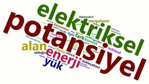Fizik elektrik potansiyel ve potansiyel enerji LYS konuları kelime bulutu