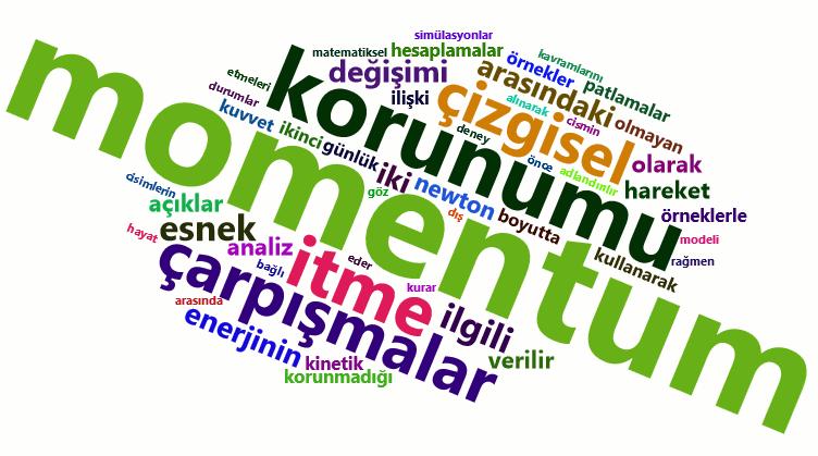 Fizik itme ve çizgisel momentum LYS konuları kelime bulutu
