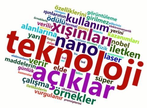 Modern Fiziğin Teknolojide Uygulamaları LYS Konuları kelime bulutu