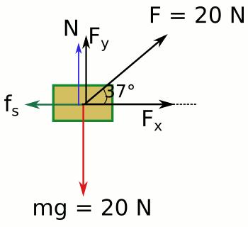 Dinamik soruları sürtünmeli yüzey veya düzlem soru 3 serbest cisim diyagramı