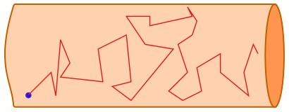 İletkenlerde akım: Elektrik akımını sağlayan elektronların yolları zigzag çizer