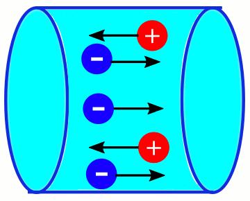 Akım elektrolizde net yük hareketinin toplamının zamana oranıdır