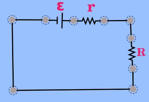 Elektromotor kuvvet (EMK) nedir? İç direnç nedir? Devreye direnç bağlanmış.