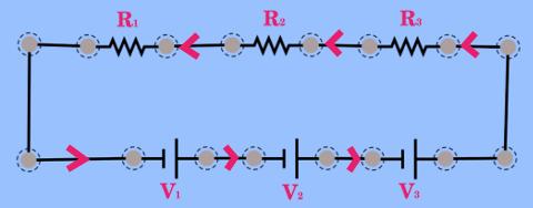 Kirchoff kanunları: kapalı devre voltaj kanunu