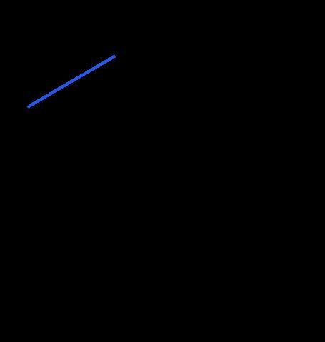 Sabit ivmeli hareket hız-zaman grafiği örnek soru 2