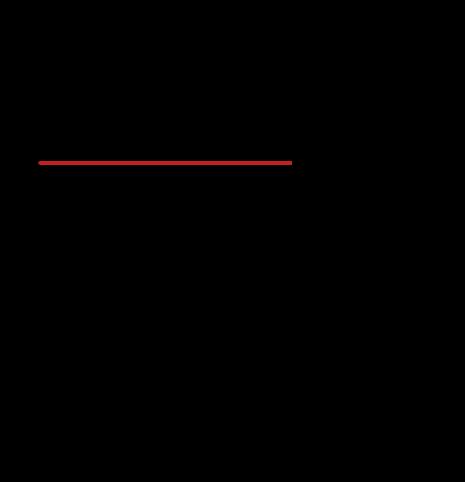 Sabit ivmeli hareket ivme-zaman grafiği örnek soru 1