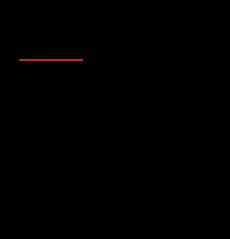 Sabit ivmeli hareket ivme-zaman grafiği örnek soru 2