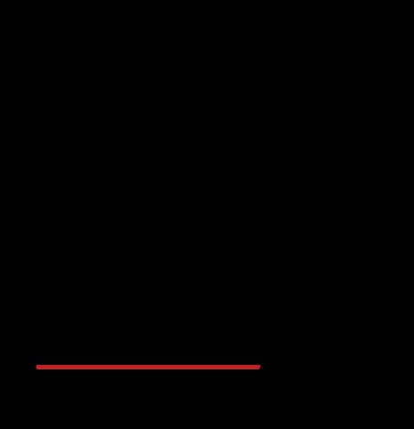 Sabit ivmeli hareket ivme-zaman grafiği örnek soru 3