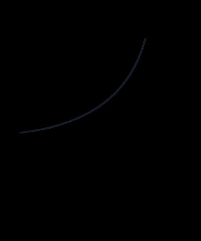 Sabit ivmeli hareket konum-zaman grafiği örnek soru 1