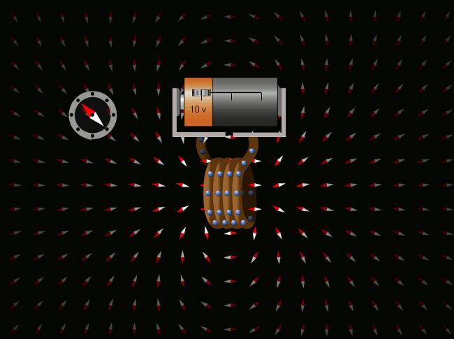 Bobinden zıt yönde akım geçince bobinin manyetik kutupları yer değiştiriyor.