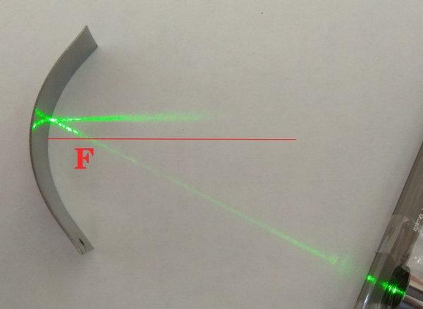 Çukur ayna özel ışın: odak noktasından gelen ışın asal eksene paralel yansıyor