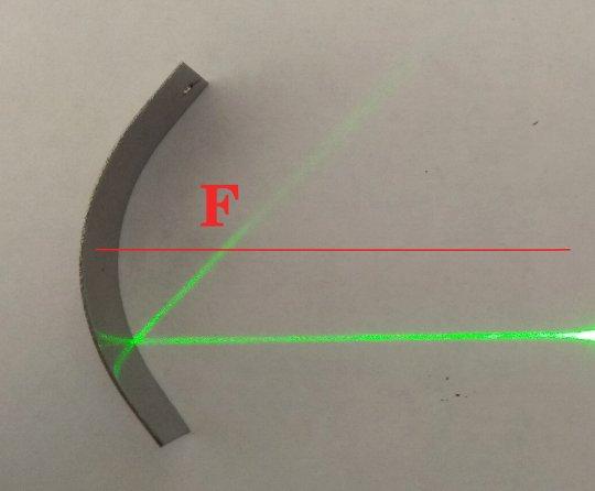 Çukur aynada özel ışın: asal eksene paralel gelen ışın odak noktasından geçecek şekilde yansıyor