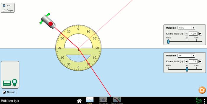 Bükülen ışık PHET Simülasyonu ön izleme