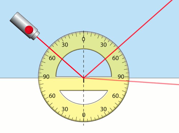 Snell yasası kırılma kanunları ışık çok yoğun ortamdan az yoğun ortama geçiyor