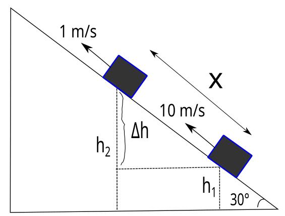 Mekanik enerjinin korunumu eğik düzlem çözüm