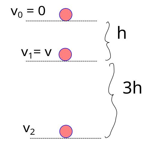 Mekanik enerjinin korunumu serbest düşme soru ve çözüm