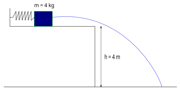 Mekanik enerjinin korunumu yaylar soru ve çözüm
