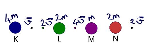 Çizgisel momentum soru 1