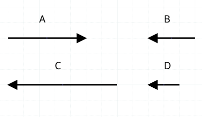 Vektörlerde toplama çıkarma bileşke vektör test soru 1