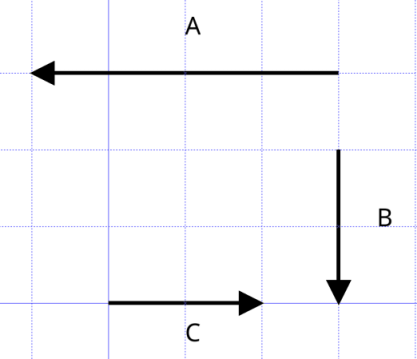 Vektörlerde toplama çıkarma bileşke vektör test soru 4