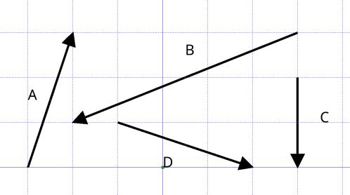 Vektörlerde toplama çıkarma ve bileşke vektör test soru 5