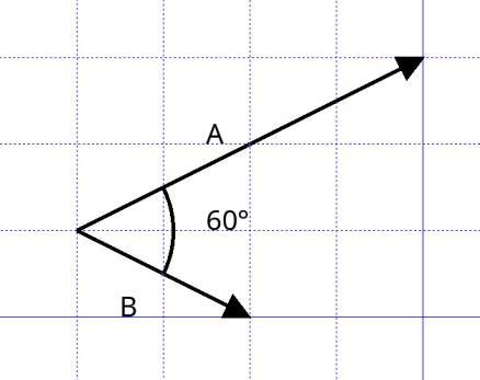 Vektörlerde toplama çıkarma ve bileşke vektör test soru 6