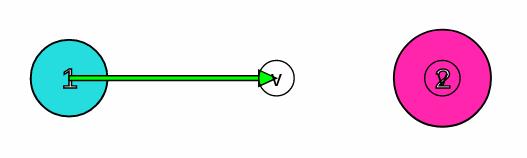 Bir boyutta esnek olmayan çarpışma soru 1