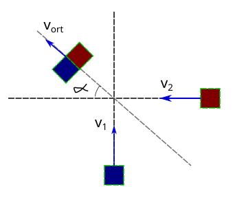 İki boyutta esnek olmayan çarpışma soru 3