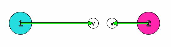 Merkezi esnek çarpışma soru 2