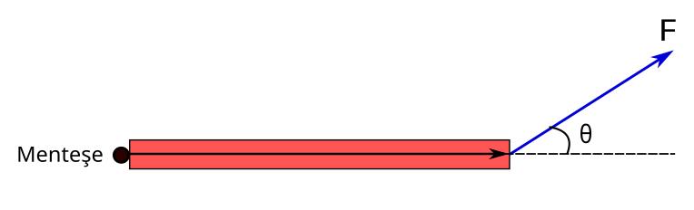 Tork kapı örneği 4