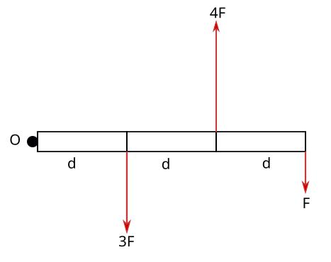 Tork örnek soru 2